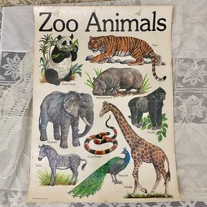 Vintage zoo animals poster